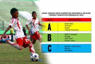 Inilah Hasil Drawing Kompetisi Sepakbola Pelajar Tingkat Kabupaten Bengkalis Tahun 2019 di Duri