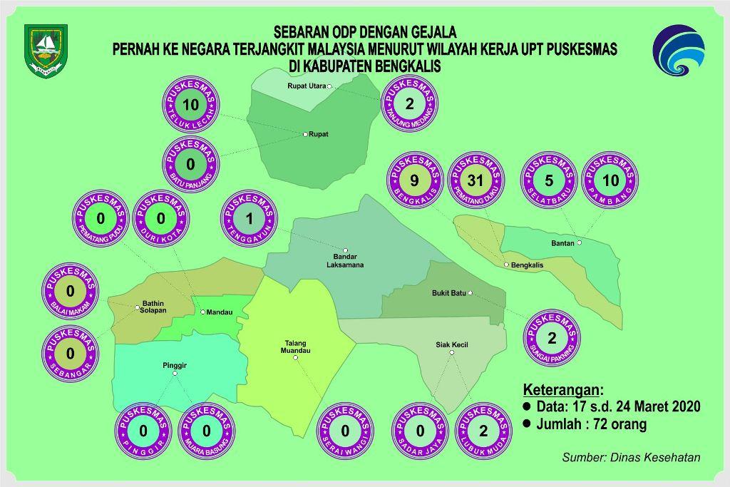 Data ODP dengan gejala di Kabupaten Bengkalis yang pernah ke negara terjangkit Malaysia